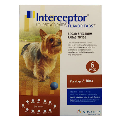 Interceptor for Dog Supplies